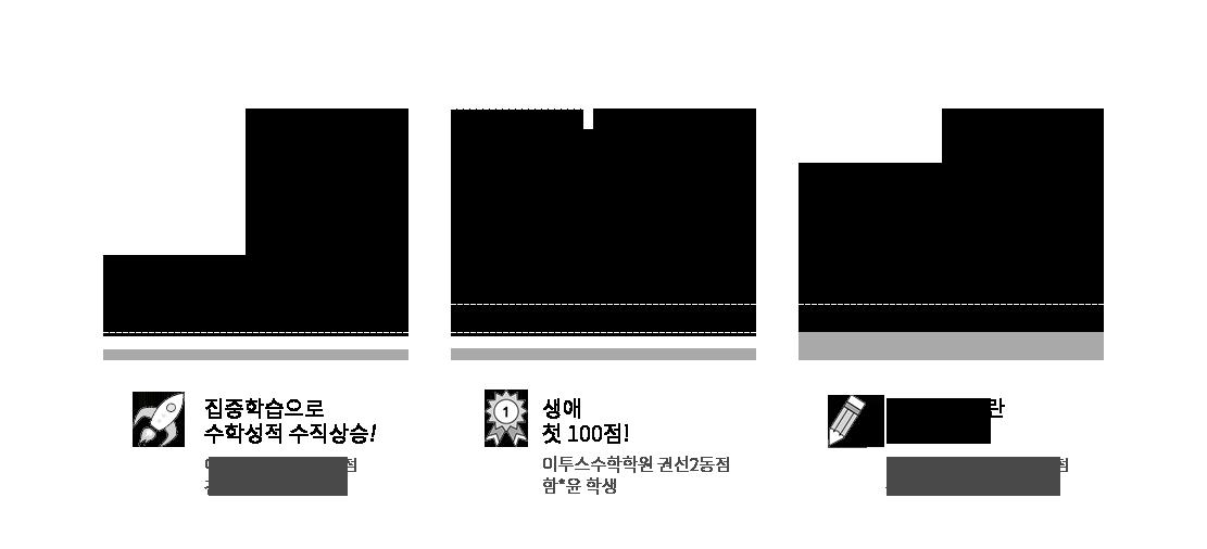집중학습으로 수학성적 수직상승!. 이투스수학학원 마두점 김*민 학생 / 강추! 이투스 수학학원. 이투스수학학원 안양1동점 / 이*은 학생 / 완전학습이란 이런 것!. 이투스수학학원 동탄다은점 송*훈 학생